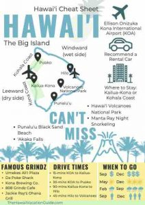 Hawaii Cheat Sheet Hawaii Vacation Guide printable
