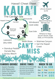Kauai Hawaii Cheat Sheet printable