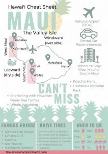 Maui Cheat Sheet Hawaii Vacation Guide printable