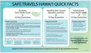 safe-travels-hawaii-flowchart