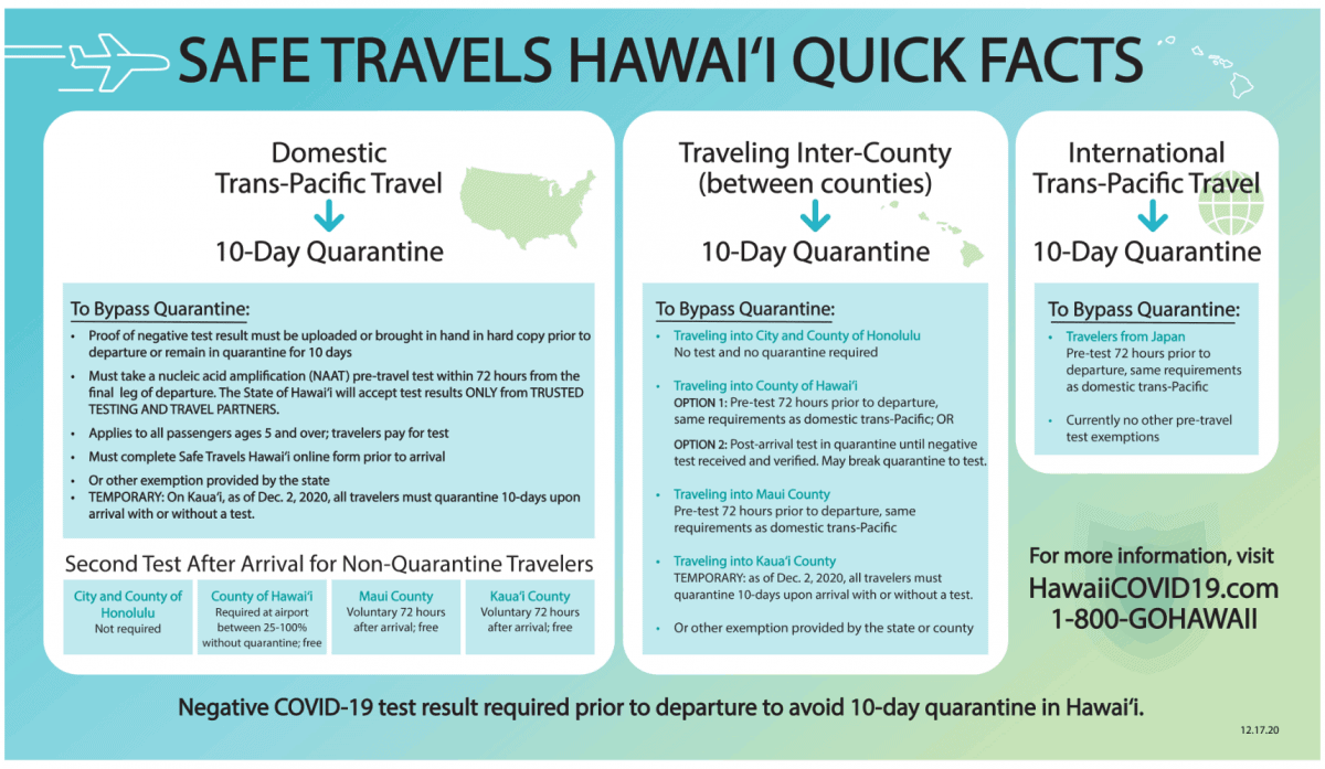 safe-travels-hawaii-flowchart
