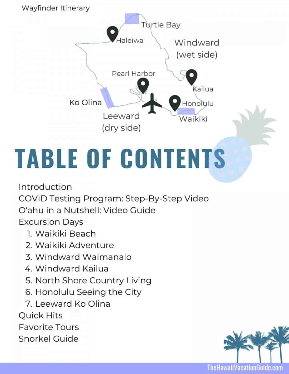 Oahu Wayfinder Itinerary Table of Contents