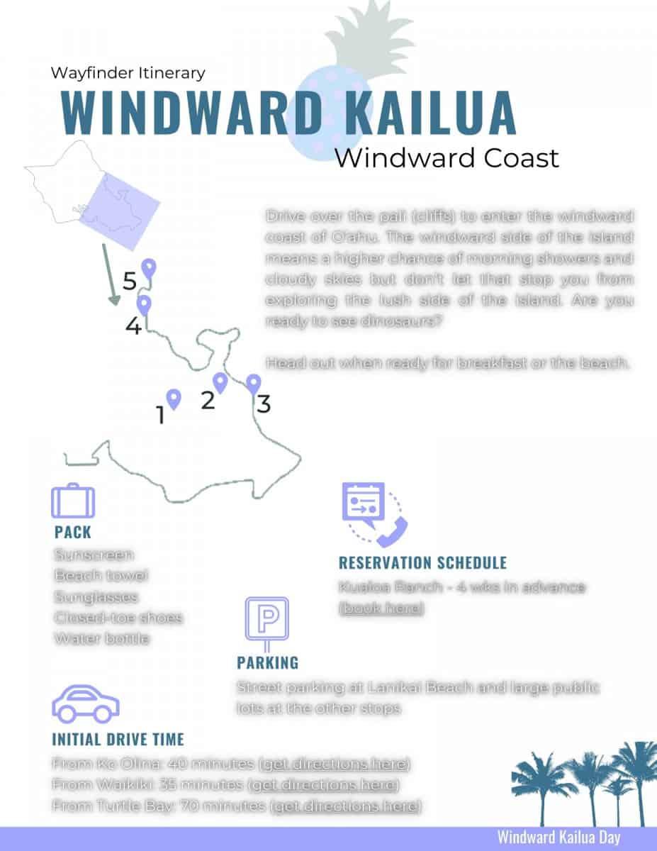 Oahu Wayfinder Itinerary Windward Kailua Overview