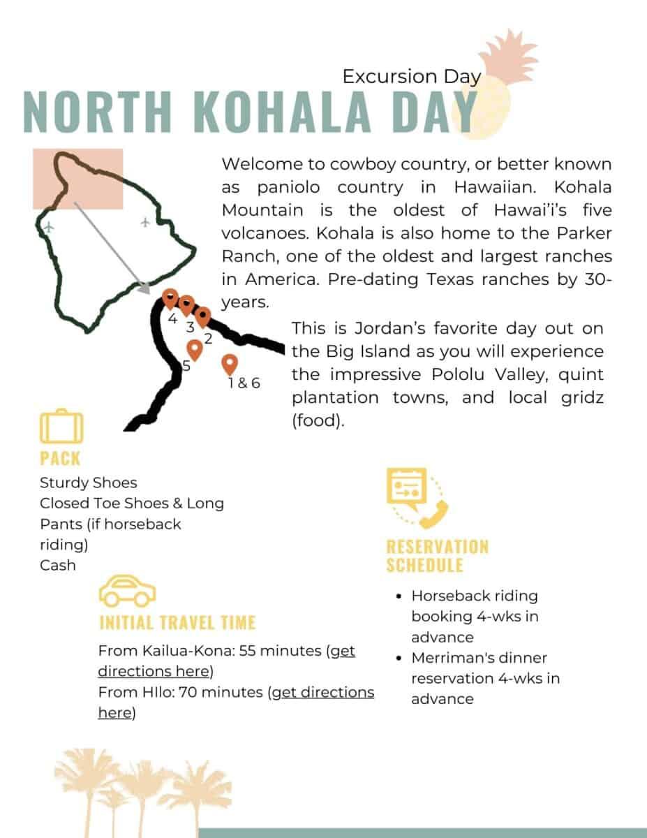Big Island Itinerary North Kohala Day Overview