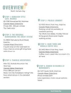 Big Island Itinerary North Kohala Summary
