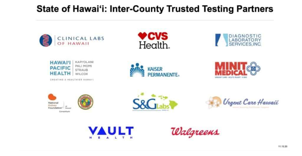 Hawaii inter-island travel testing partners