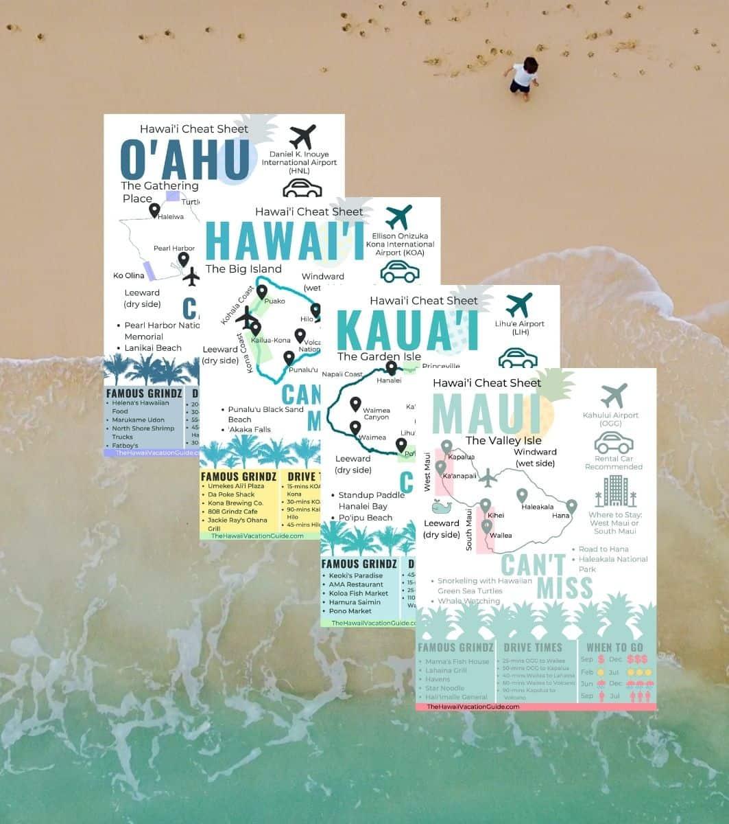 Hawaii Vacation Guide Cheat Sheets printables