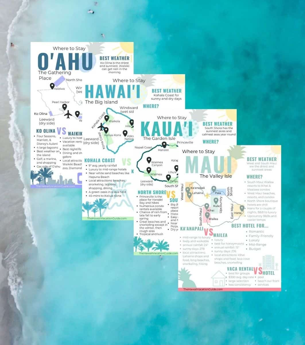 Hawaii Where to Stay Guide Printables